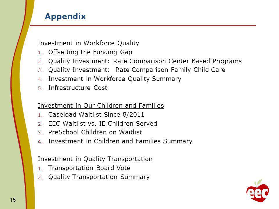Appendix Investment in Workforce Quality 1. Offsetting the Funding Gap 2.