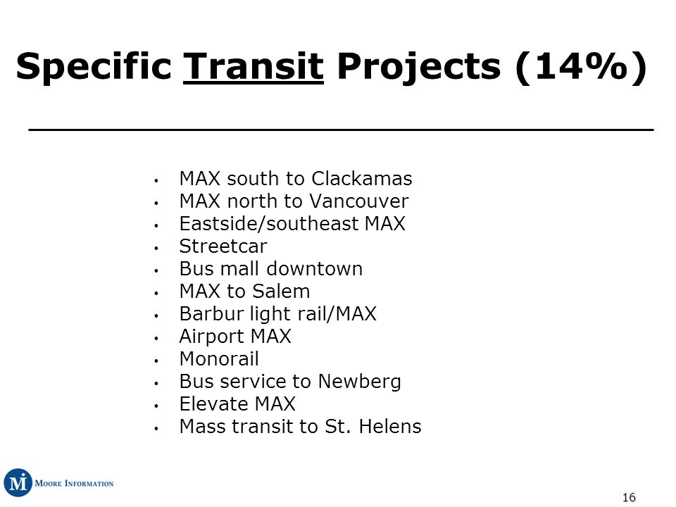 16 Specific Transit Projects (14%) MAX south to Clackamas MAX north to Vancouver Eastside/southeast MAX Streetcar Bus mall downtown MAX to Salem Barbur light rail/MAX Airport MAX Monorail Bus service to Newberg Elevate MAX Mass transit to St.