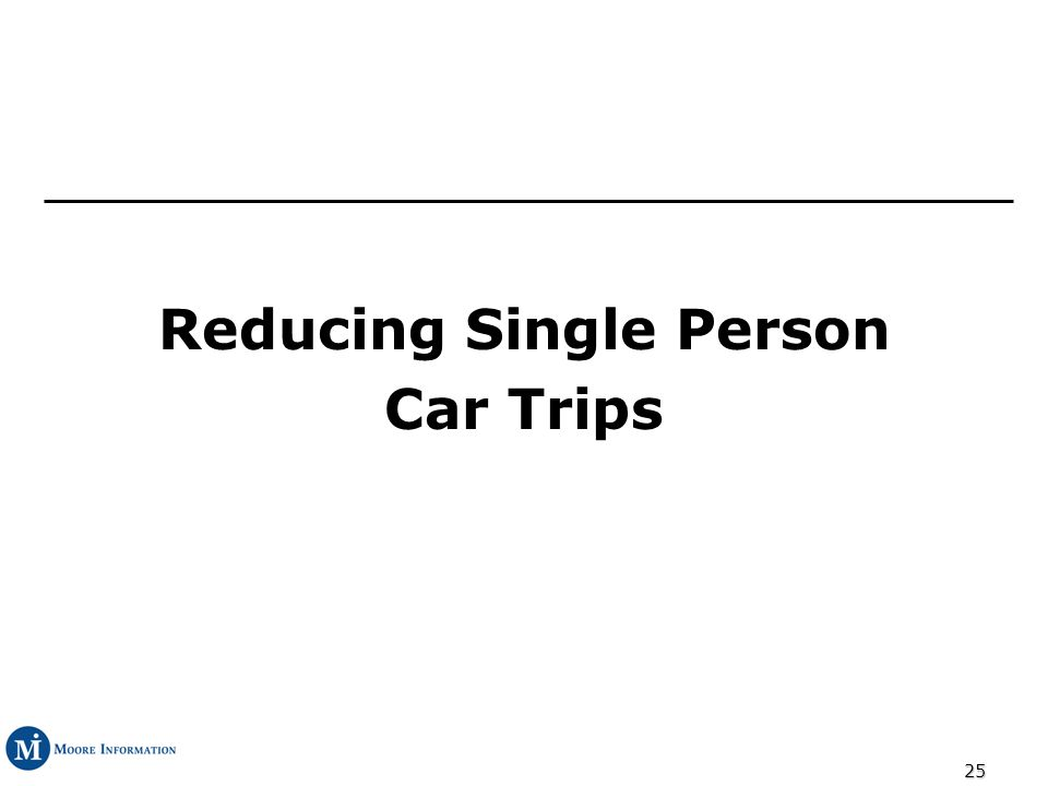 25 Reducing Single Person Car Trips