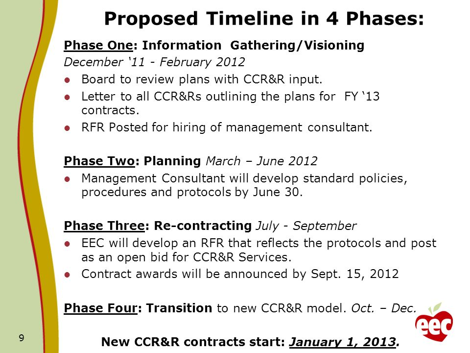 Proposed Timeline in 4 Phases: Phase One: Information Gathering/Visioning December 11 - February 2012 Board to review plans with CCR&R input.