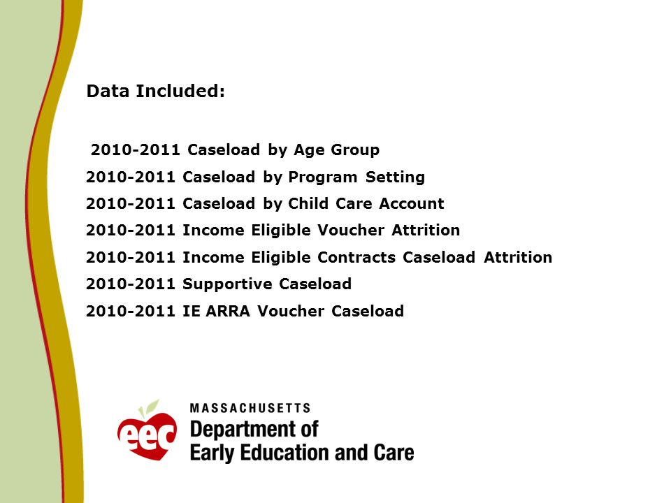 Data Included: 2010-2011 Caseload by Age Group 2010-2011 Caseload by Program Setting 2010-2011 Caseload by Child Care Account 2010-2011 Income Eligible Voucher Attrition 2010-2011 Income Eligible Contracts Caseload Attrition 2010-2011 Supportive Caseload 2010-2011 IE ARRA Voucher Caseload