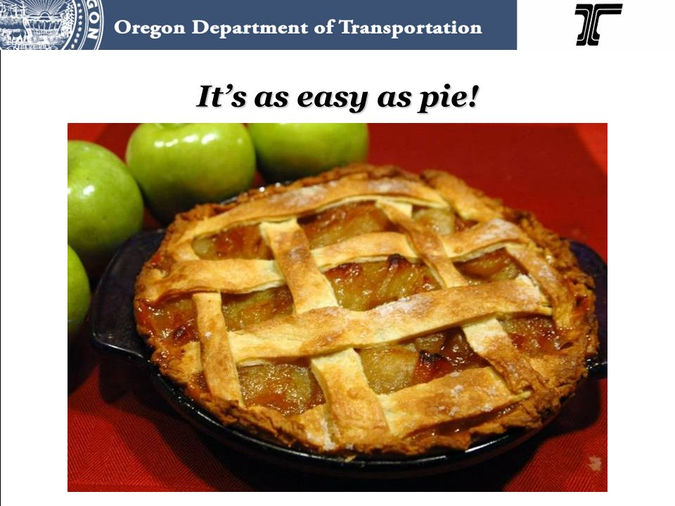 Its as easy as pie!