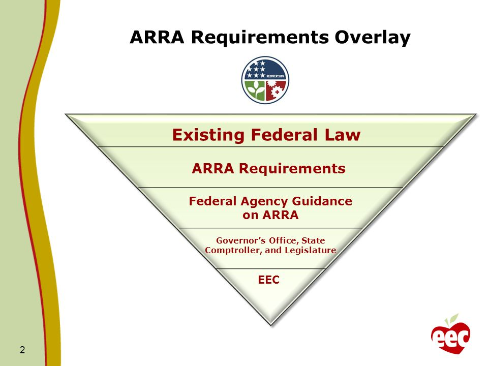 ARRA Requirements Overlay 2 Existing Federal Law ARRA Requirements Federal Agency Guidance on ARRA Governors Office, State Comptroller, and Legislature EEC