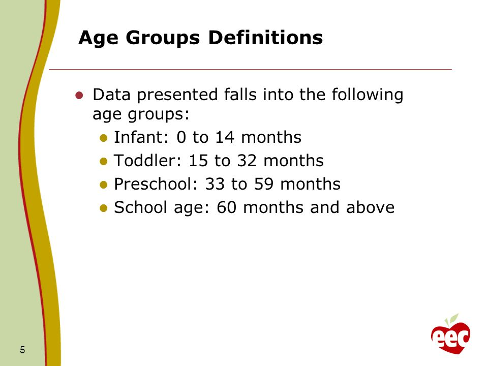 Age Groups Definitions Data presented falls into the following age groups: Infant: 0 to 14 months Toddler: 15 to 32 months Preschool: 33 to 59 months School age: 60 months and above 5
