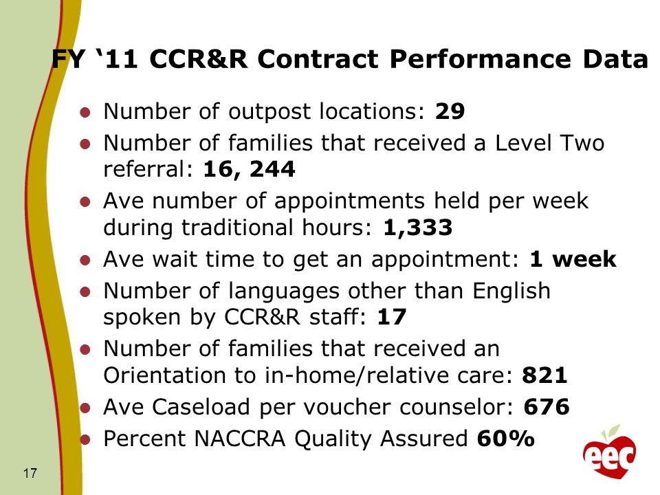 FY 11 CCR&R Contract Performance Data 17 Number of outpost locations: 29 Number of families that received a Level Two referral: 16, 244 Ave number of appointments held per week during traditional hours: 1,333 Ave wait time to get an appointment: 1 week Number of languages other than English spoken by CCR&R staff: 17 Number of families that received an Orientation to in-home/relative care: 821 Ave Caseload per voucher counselor: 676 Percent NACCRA Quality Assured 60%