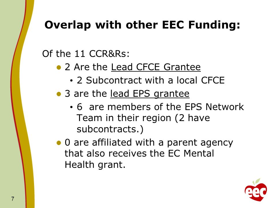 Overlap with other EEC Funding: Of the 11 CCR&Rs: 2 Are the Lead CFCE Grantee 2 Subcontract with a local CFCE 3 are the lead EPS grantee 6 are members of the EPS Network Team in their region (2 have subcontracts.) 0 are affiliated with a parent agency that also receives the EC Mental Health grant.