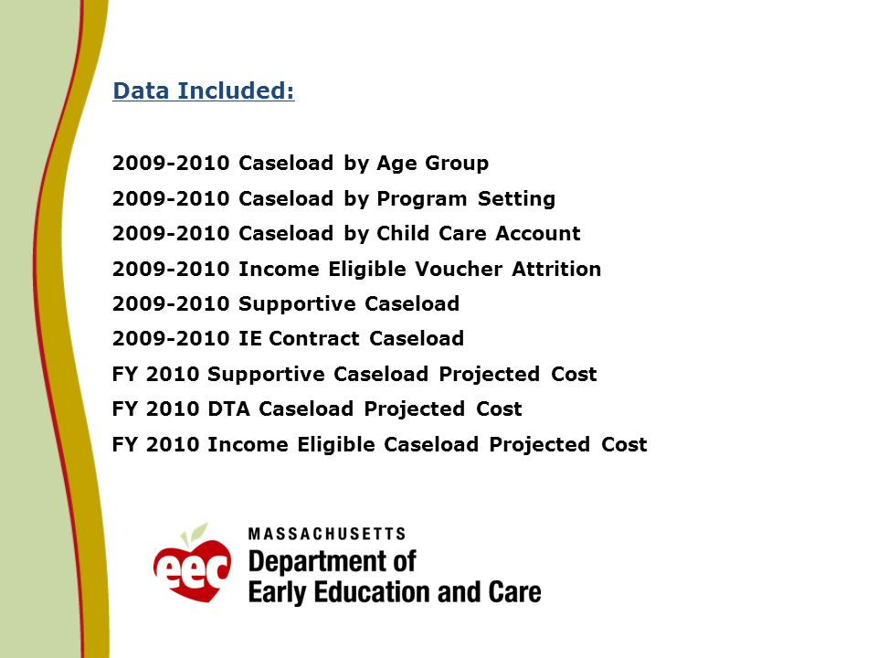 Data Included: 2009-2010 Caseload by Age Group 2009-2010 Caseload by Program Setting 2009-2010 Caseload by Child Care Account 2009-2010 Income Eligible Voucher Attrition 2009-2010 Supportive Caseload 2009-2010 IE Contract Caseload FY 2010 Supportive Caseload Projected Cost FY 2010 DTA Caseload Projected Cost FY 2010 Income Eligible Caseload Projected Cost