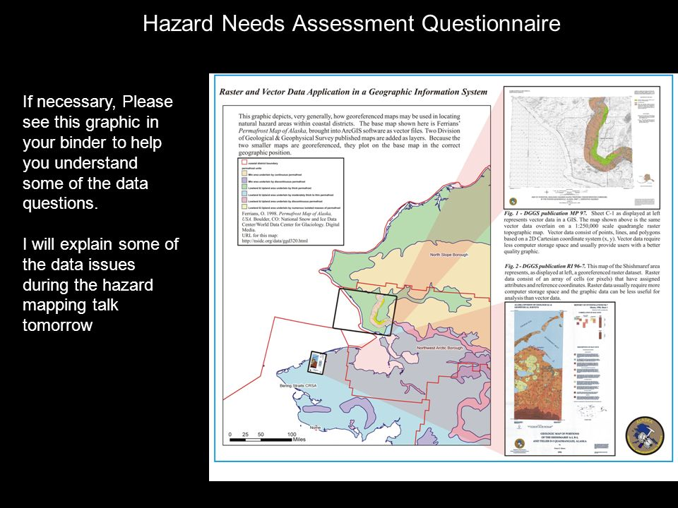 Hazard Needs Assessment Questionnaire If necessary, Please see this graphic in your binder to help you understand some of the data questions.