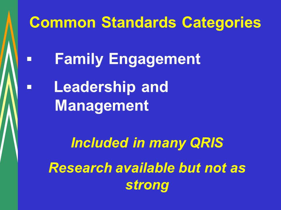 Common Standards Categories Family Engagement Leadership and Management Included in many QRIS Research available but not as strong