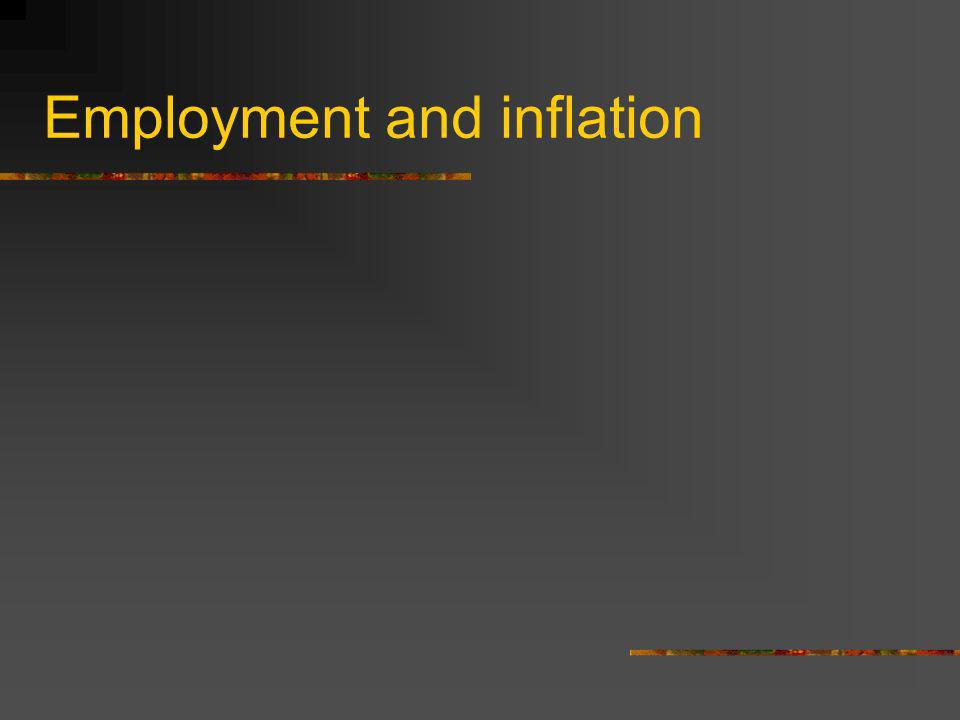 Employment and inflation