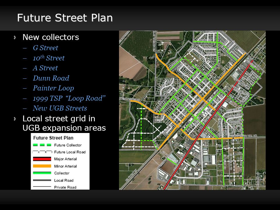Future Street Plan New collectors –G Street –10 th Street –A Street –Dunn Road –Painter Loop –1999 TSP Loop Road –New UGB Streets Local street grid in UGB expansion areas