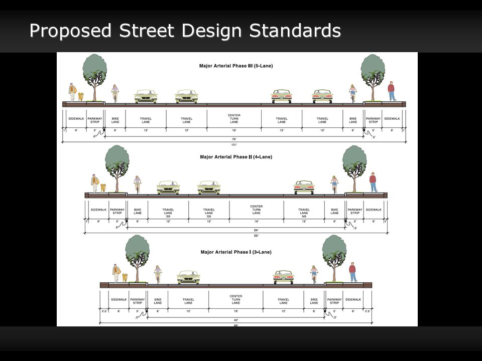 Proposed Street Design Standards (Reflects Downtown Revitalization Plan Recommendations)