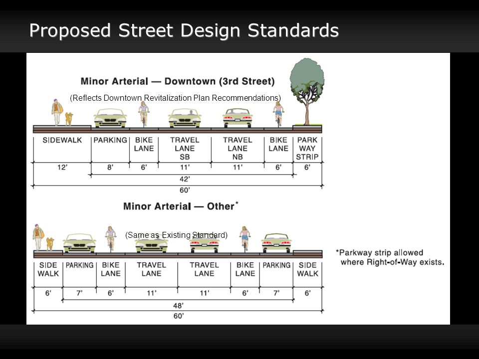 Proposed Street Design Standards (Reflects Downtown Revitalization Plan Recommendations) (Same as Existing Standard)