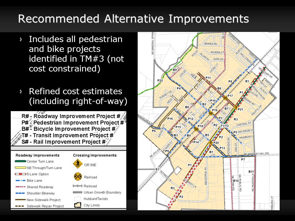 Recommended Alternative Improvements Includes all pedestrian and bike projects identified in TM#3 (not cost constrained) Refined cost estimates (including right-of-way)