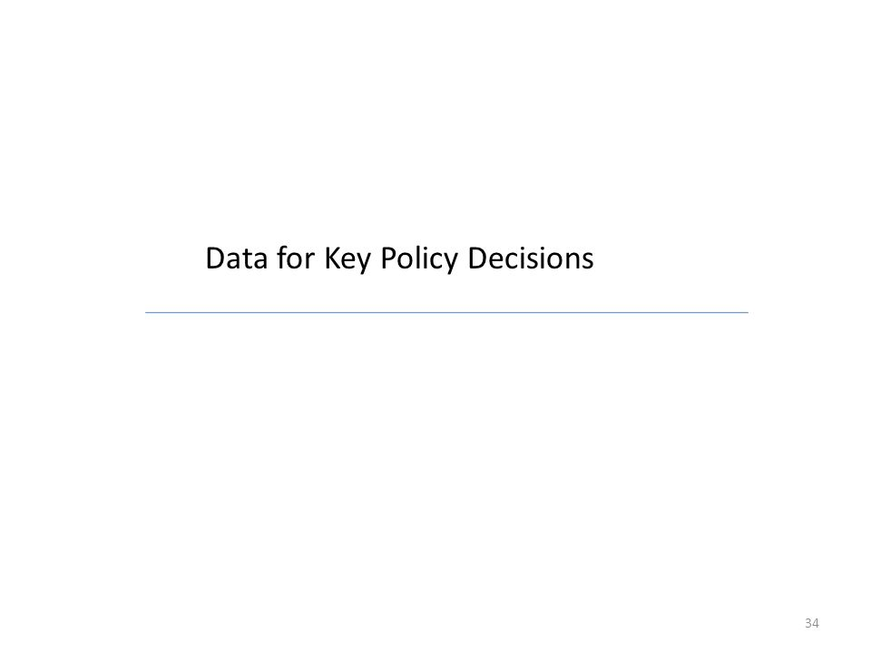 Data for Key Policy Decisions 34