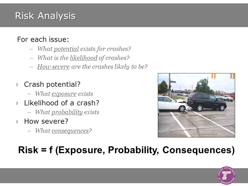 Risk Analysis For each issue: –What potential exists for crashes.