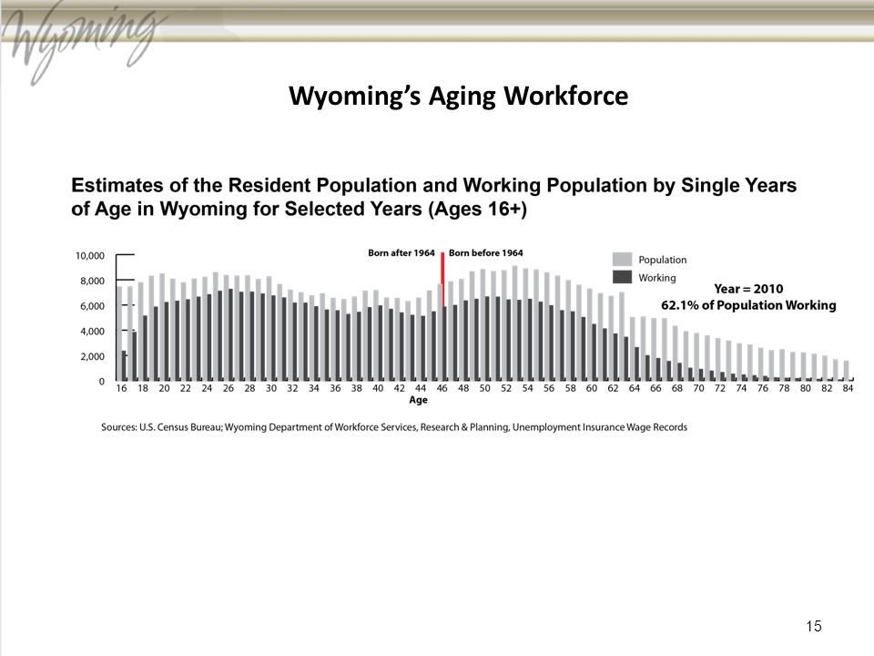 Wyomings Aging Workforce 15