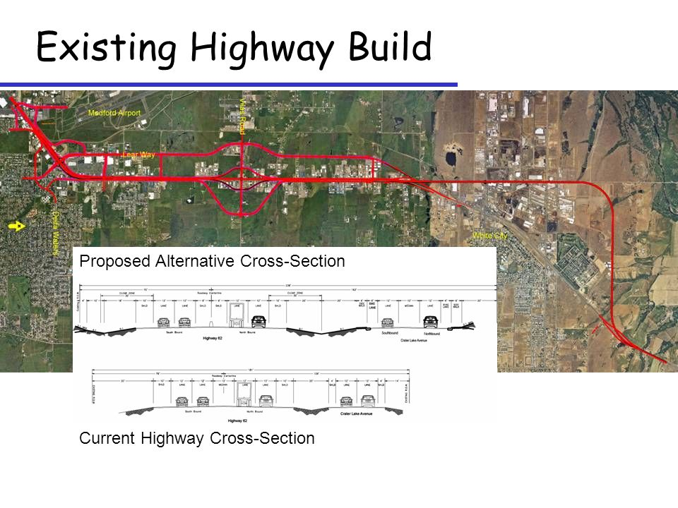 Existing Highway Build Current Highway Cross-Section Proposed Alternative Cross-Section