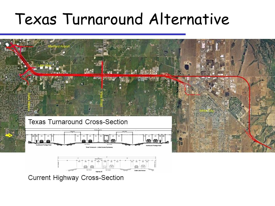 Texas Turnaround Alternative Current Highway Cross-Section Texas Turnaround Cross-Section