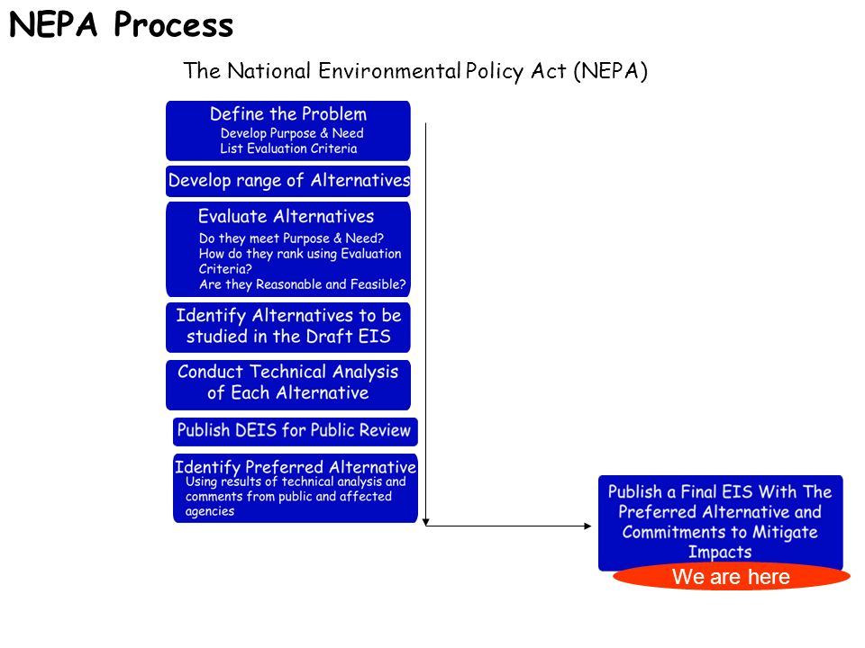 NEPA Process The National Environmental Policy Act (NEPA) We are here