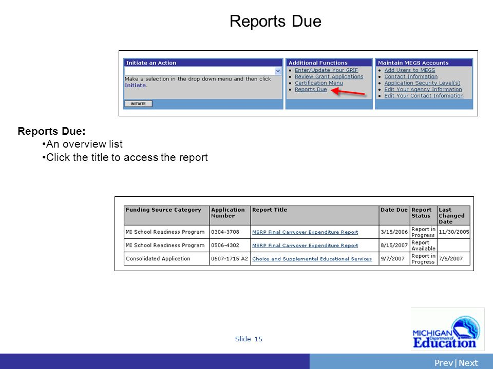 PrevNext | Slide 15 Reports Due Reports Due: An overview list Click the title to access the report