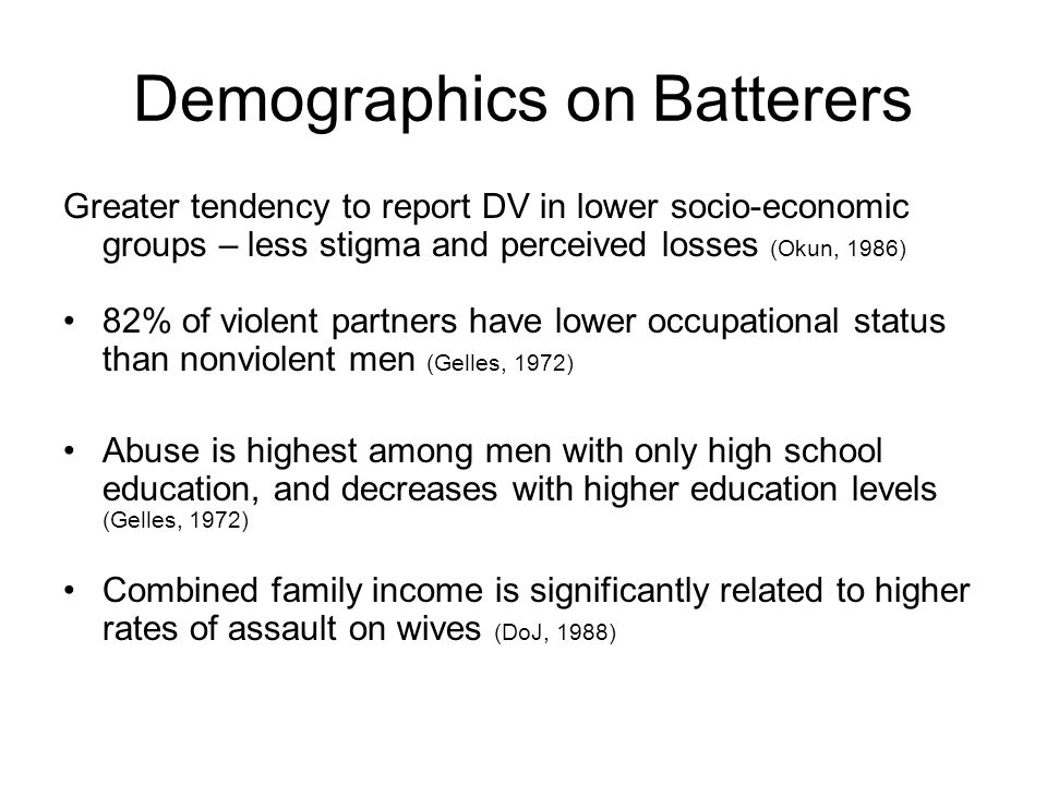 Demographics on Batterers Greater tendency to report DV in lower socio-economic groups – less stigma and perceived losses (Okun, 1986) 82% of violent partners have lower occupational status than nonviolent men (Gelles, 1972) Abuse is highest among men with only high school education, and decreases with higher education levels (Gelles, 1972) Combined family income is significantly related to higher rates of assault on wives (DoJ, 1988)
