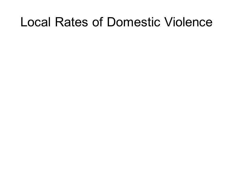 Local Rates of Domestic Violence