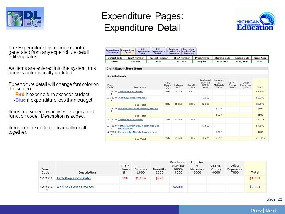 PrevNext | Slide 21 Expenditure Pages: Expenditure Summary Expenditure Summary: The expenditure totals are displayed Expenditure totals are changed automatically when new expenditure items are added to the grant.