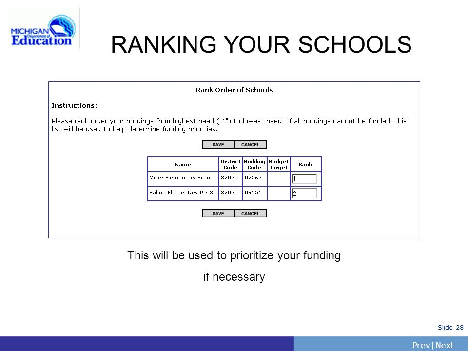 PrevNext | Slide 28 RANKING YOUR SCHOOLS This will be used to prioritize your funding if necessary