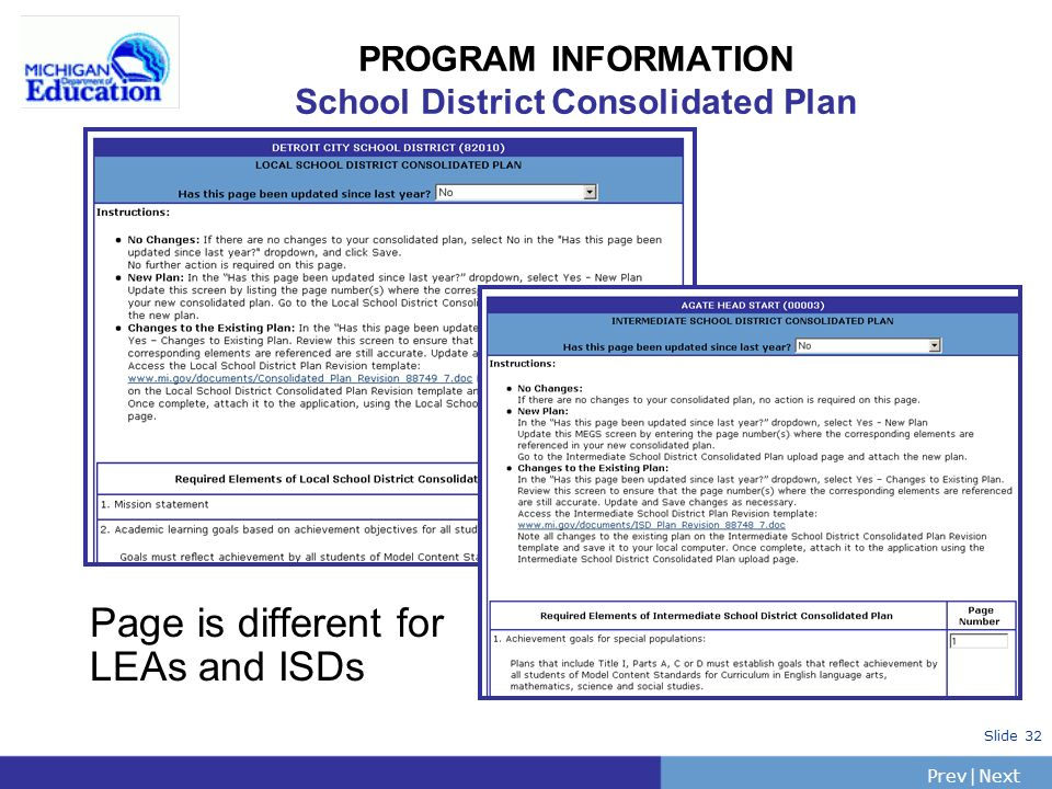 PrevNext | Slide 32 PROGRAM INFORMATION School District Consolidated Plan Page is different for LEAs and ISDs