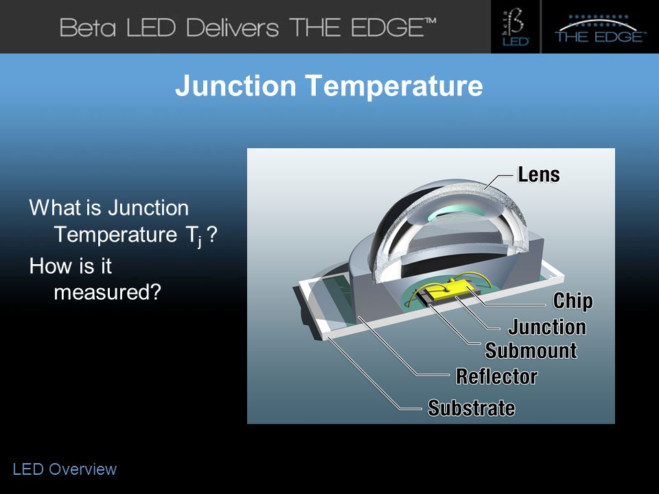 #title# Junction Temperature What is Junction Temperature T j How is it measured LED Overview