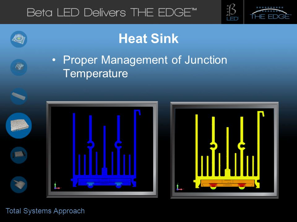 #title# Heat Sink Total Systems Approach Proper Management of Junction Temperature