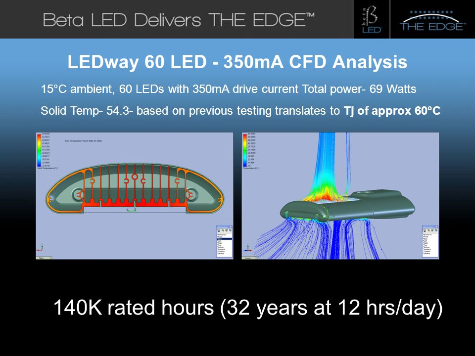 #title# LEDway 60 LED - 350mA CFD Analysis 15°C ambient, 60 LEDs with 350mA drive current Total power- 69 Watts Solid Temp- 54.3- based on previous testing translates to Tj of approx 60°C 140K rated hours (32 years at 12 hrs/day)