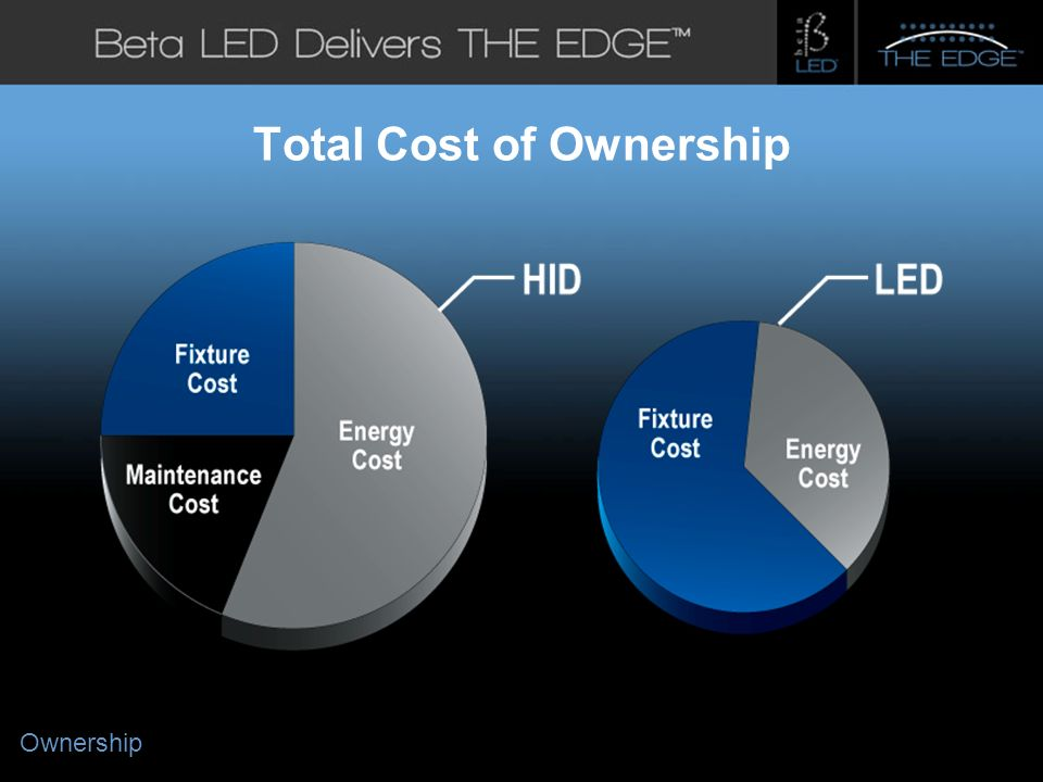 #title# Total Cost of Ownership Ownership