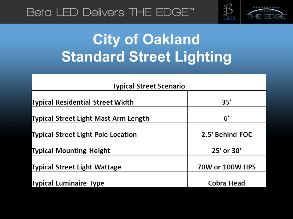 #title# City of Oakland Standard Street Lighting Typical Street Scenario Typical Residential Street Width35 Typical Street Light Mast Arm Length6 Typical Street Light Pole Location2.5 Behind FOC Typical Mounting Height25 or 30 Typical Street Light Wattage70W or 100W HPS Typical Luminaire TypeCobra Head