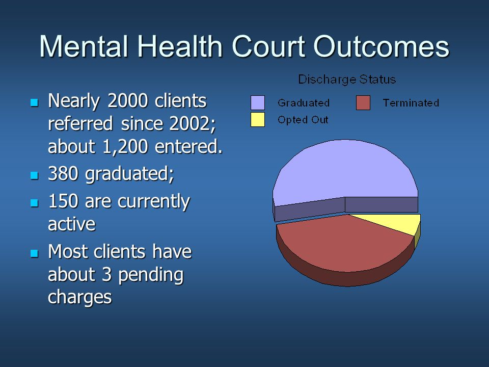 Mental Health Court Outcomes Nearly 2000 clients referred since 2002; about 1,200 entered.