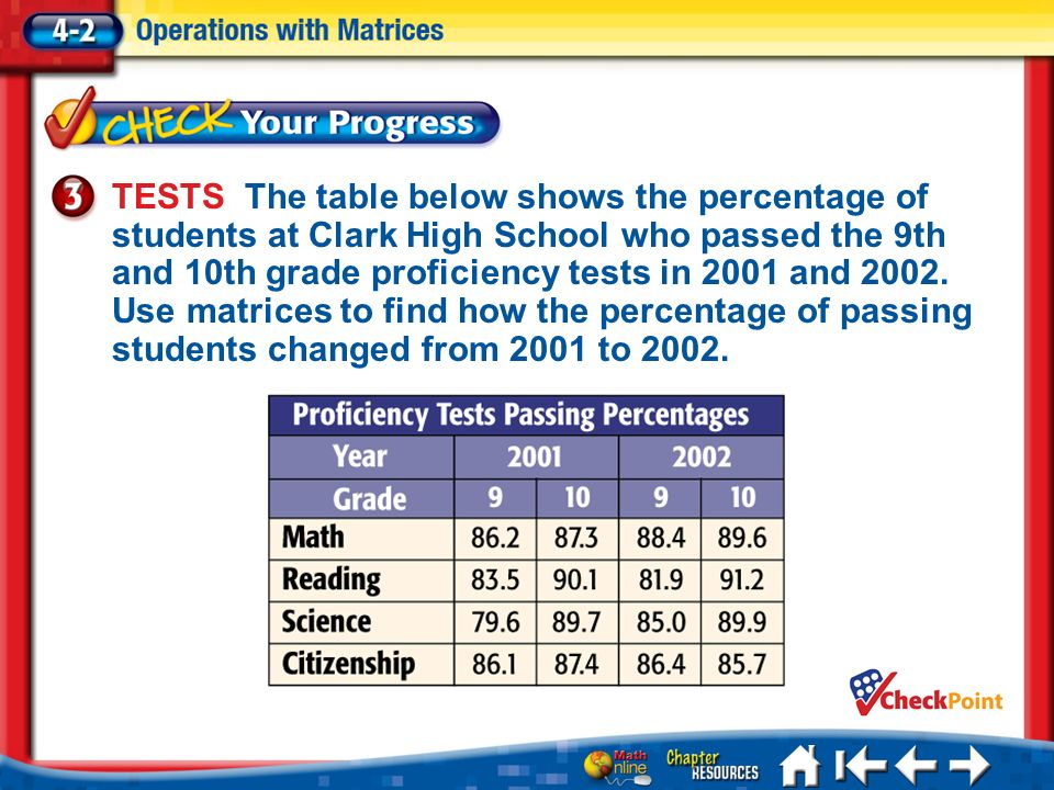 Lesson 2 CYP3 TESTS The table below shows the percentage of students at Clark High School who passed the 9th and 10th grade proficiency tests in 2001 and 2002.