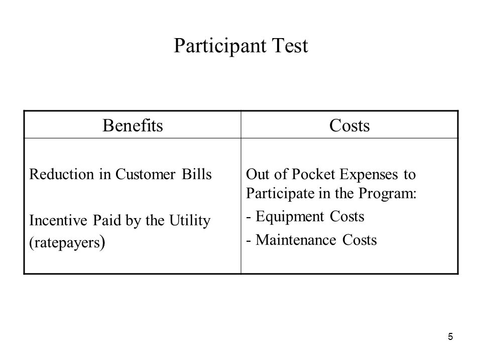 5 Participant Test BenefitsCosts Reduction in Customer Bills Incentive Paid by the Utility (ratepayers ) Out of Pocket Expenses to Participate in the Program: - Equipment Costs - Maintenance Costs