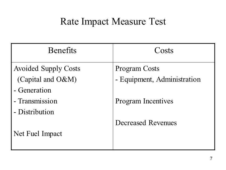 7 Rate Impact Measure Test BenefitsCosts Avoided Supply Costs (Capital and O&M) - Generation - Transmission - Distribution Net Fuel Impact Program Costs - Equipment, Administration Program Incentives Decreased Revenues