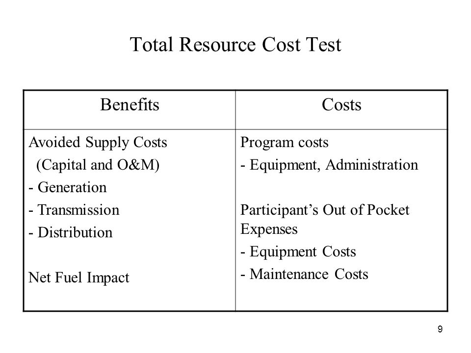 9 Total Resource Cost Test BenefitsCosts Avoided Supply Costs (Capital and O&M) - Generation - Transmission - Distribution Net Fuel Impact Program costs - Equipment, Administration Participants Out of Pocket Expenses - Equipment Costs - Maintenance Costs