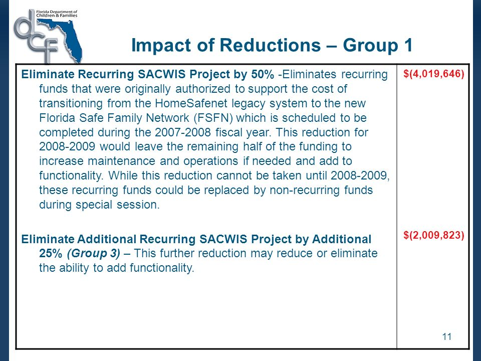 11 Impact of Reductions – Group 1 Eliminate Recurring SACWIS Project by 50% -Eliminates recurring funds that were originally authorized to support the cost of transitioning from the HomeSafenet legacy system to the new Florida Safe Family Network (FSFN) which is scheduled to be completed during the 2007-2008 fiscal year.