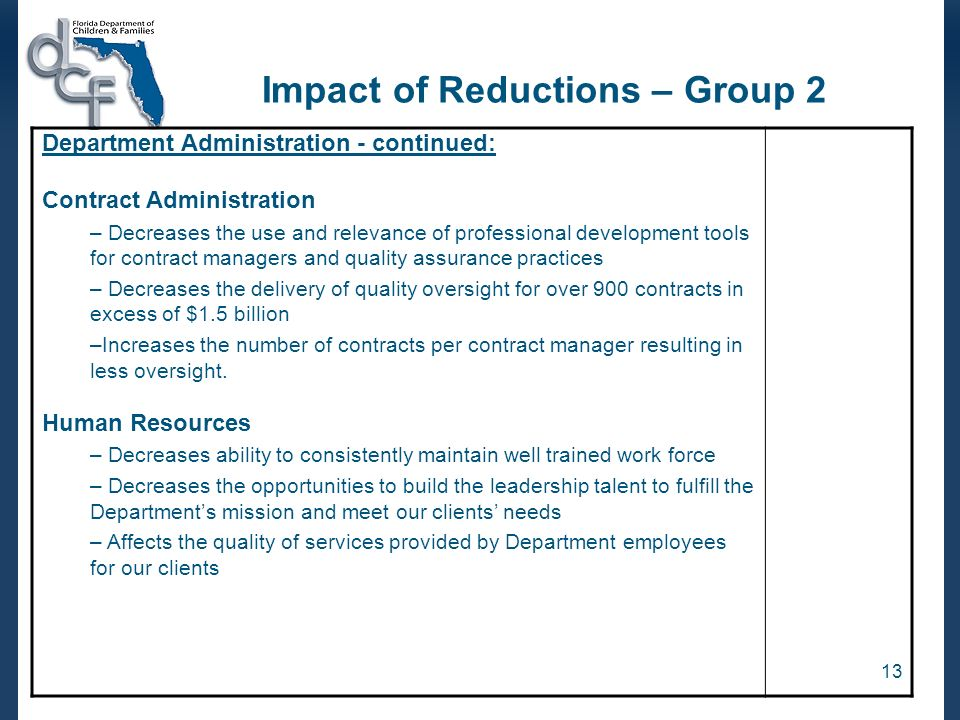13 Impact of Reductions – Group 2 Department Administration - continued: Contract Administration – Decreases the use and relevance of professional development tools for contract managers and quality assurance practices – Decreases the delivery of quality oversight for over 900 contracts in excess of $1.5 billion –Increases the number of contracts per contract manager resulting in less oversight.