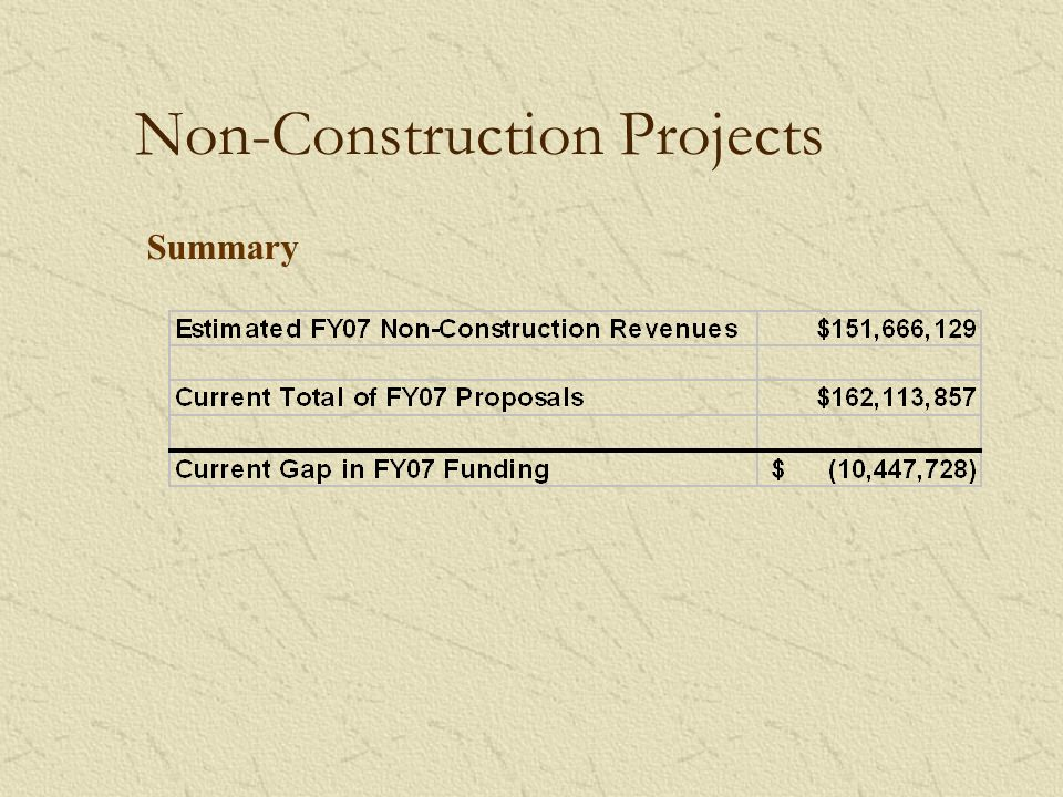 Non-Construction Projects Summary