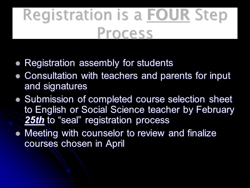 Registration is a FOUR Step Process Registration assembly for students Registration assembly for students Consultation with teachers and parents for input and signatures Consultation with teachers and parents for input and signatures Submission of completed course selection sheet to English or Social Science teacher by February 25th to seal registration process Submission of completed course selection sheet to English or Social Science teacher by February 25th to seal registration process Meeting with counselor to review and finalize courses chosen in April Meeting with counselor to review and finalize courses chosen in April