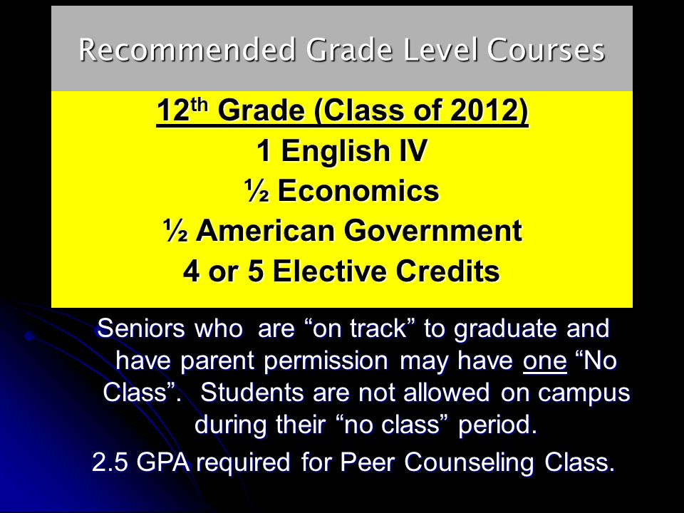 Recommended Grade Level Courses 12 th Grade (Class of 2012) 1 English IV ½ Economics ½ American Government 4 or 5 Elective Credits Seniors who are on track to graduate and have parent permission may have one No Class.