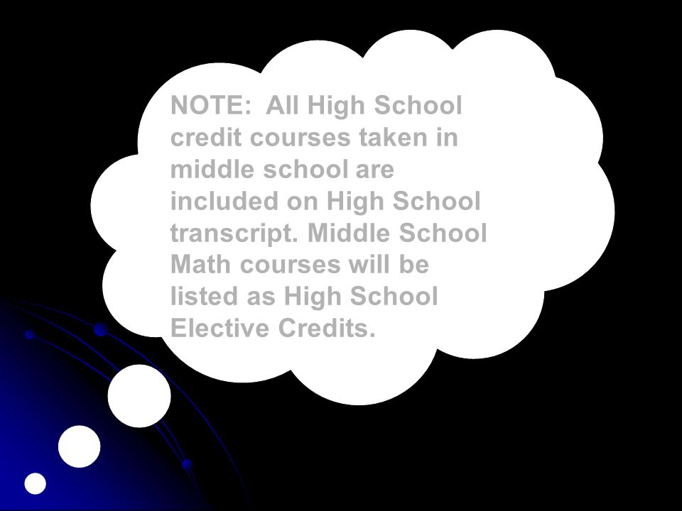 NOTE: All High School credit courses taken in middle school are included on High School transcript.