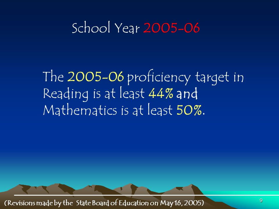 9 School Year The proficiency target in Reading is at least 44% and Mathematics is at least 50%.