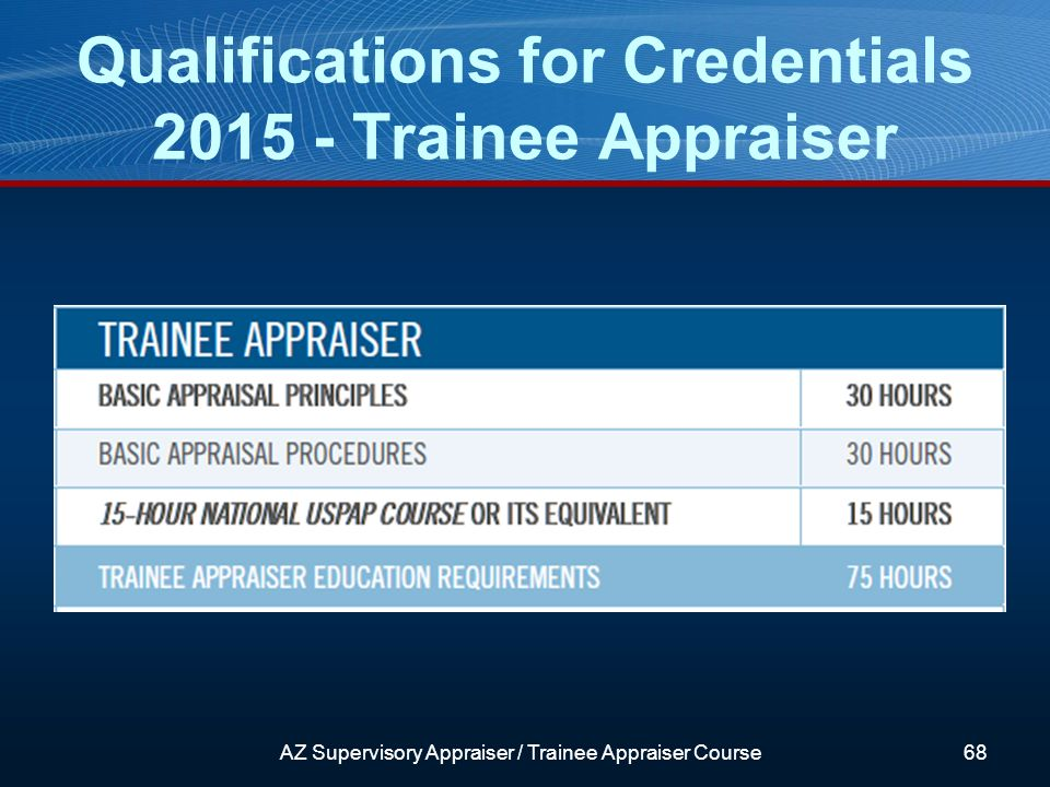Qualifications for Credentials 2015 - Trainee Appraiser AZ Supervisory Appraiser / Trainee Appraiser Course68