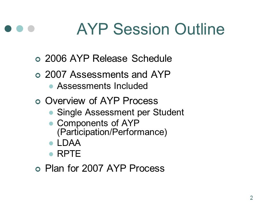 2 AYP Session Outline 2006 AYP Release Schedule 2007 Assessments and AYP Assessments Included Overview of AYP Process Single Assessment per Student Components of AYP (Participation/Performance) LDAA RPTE Plan for 2007 AYP Process