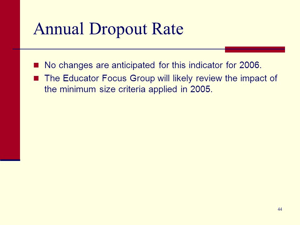 44 Annual Dropout Rate No changes are anticipated for this indicator for 2006.